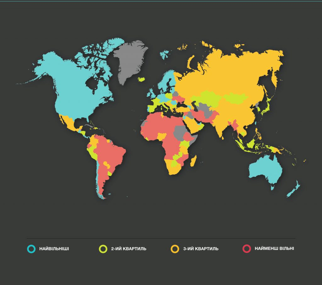 Economic Freedom of the World: 2016 Annual Report